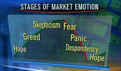 stock-market-trading-psychology-header